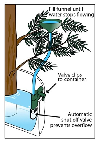 auto-stop Christmas tree watering system